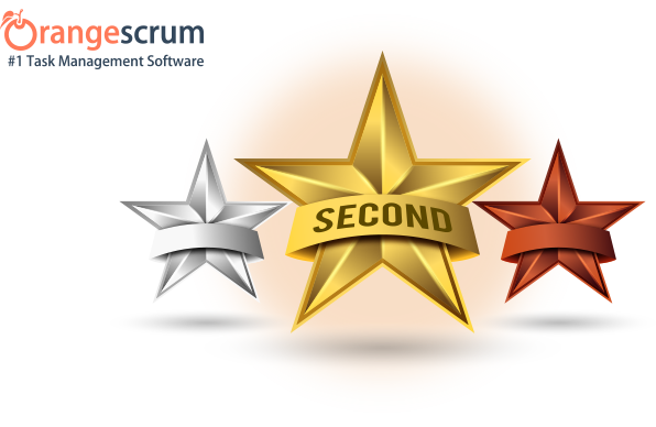 Hurray!!!… Opensource com ranked Orangescrum as the 2nd best