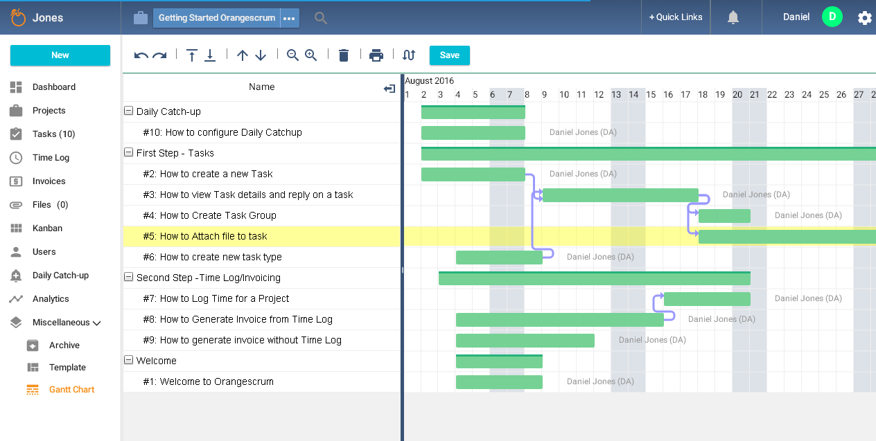 Gantt charts your key to operational efficiency orangescrum gantt chart 1 nvjuhfo Choice Image
