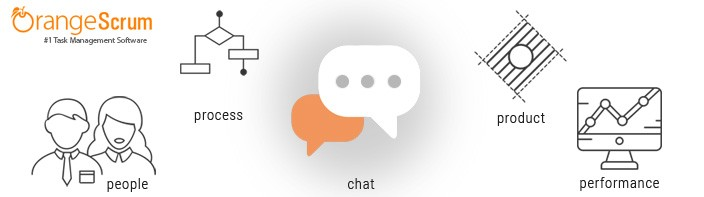 chat add on blog