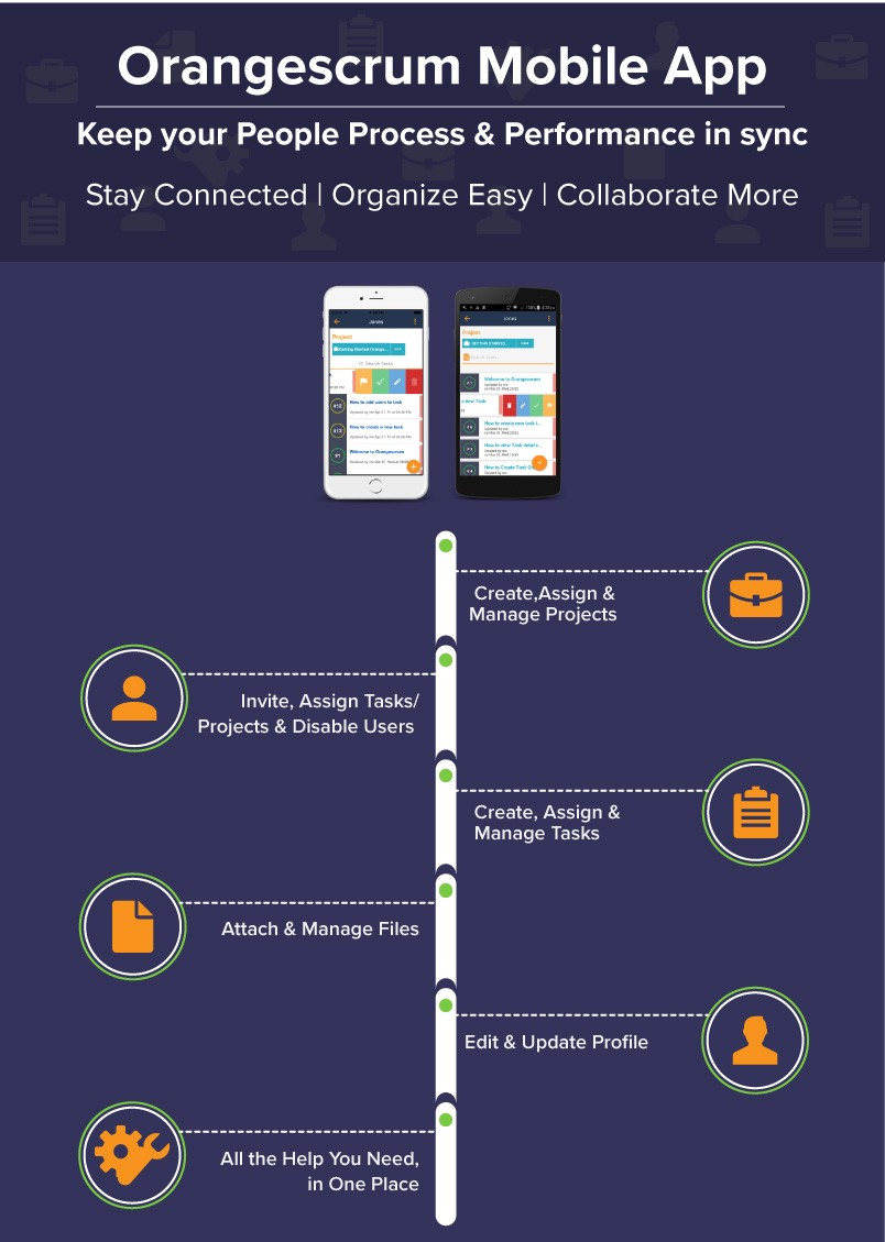Project Collaboration Mobile App features