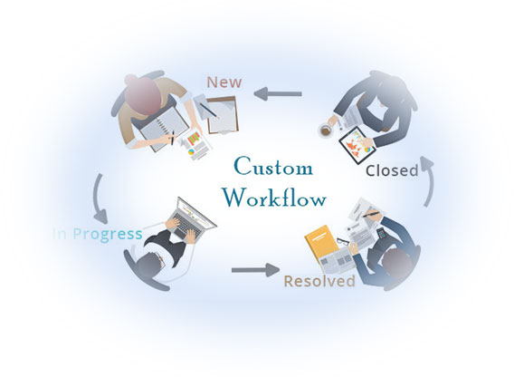 How to Create Custom Workflow in Project Management App Orangescrum