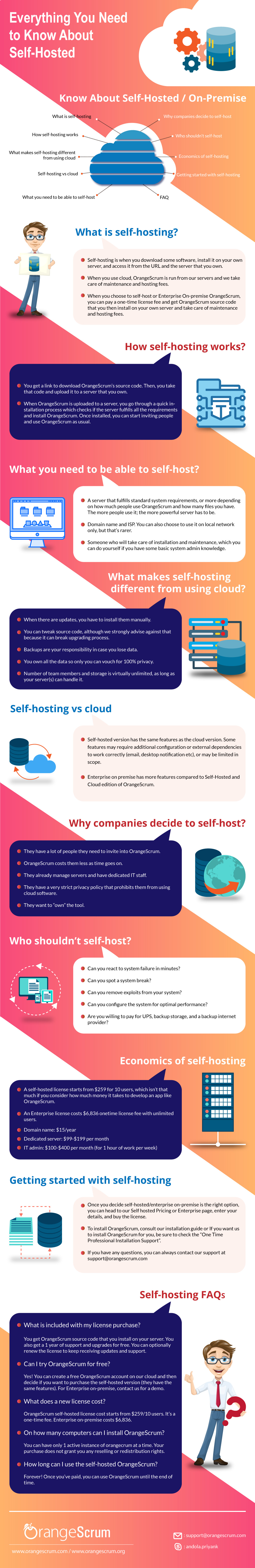 Everything You Need To Know About Self-Hosted