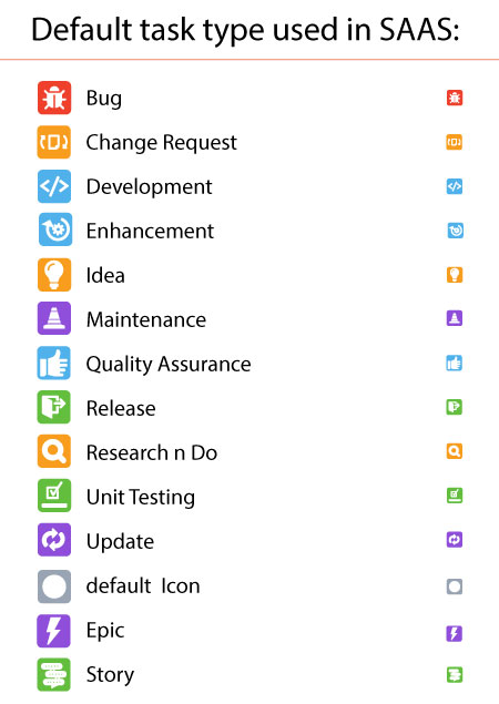 New Icons for OrangeScrum Task Types