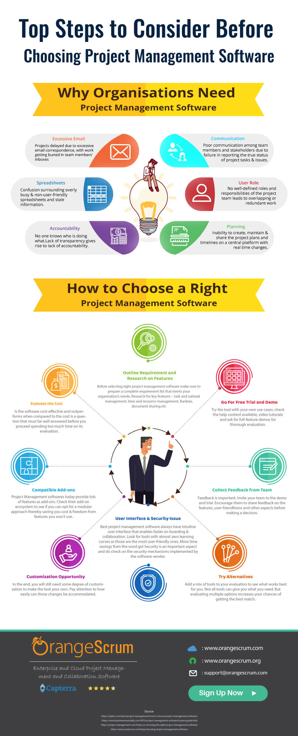 Top Steps to Consider Before Choosing Project Management Software