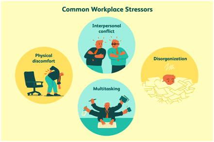Workplace Stress