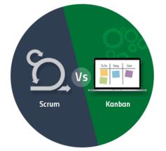 Scrum Vs Kanban- Deciding New Agile Benchmark for 2019