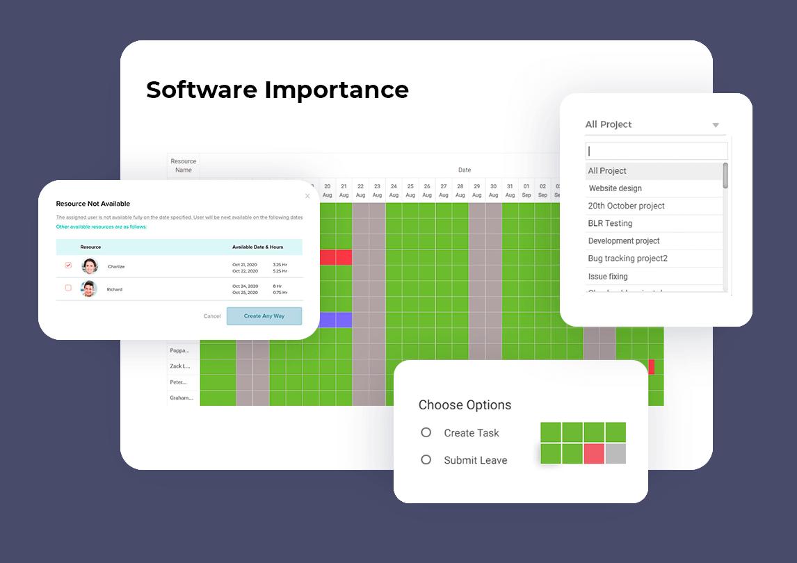 Workload management Software Importance