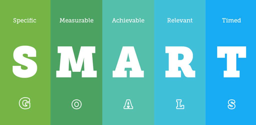 Project Management Smart Goals