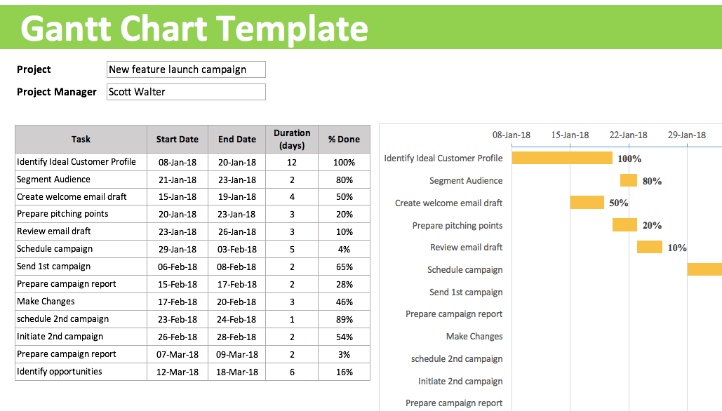 Project tracking template free excel project tracking for Free excel gantt chart template