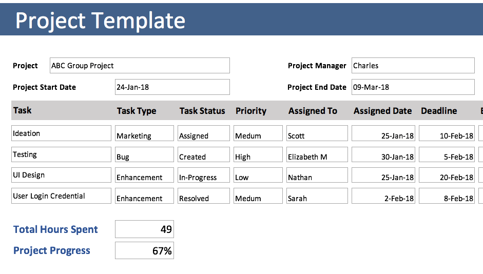 Free Excel Templates Download Orangescrum Project Management Excel - Easy project management template