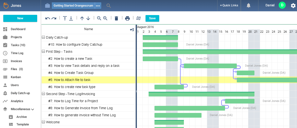Gantt Chart  with Orangescrum Project Collaboration Tool