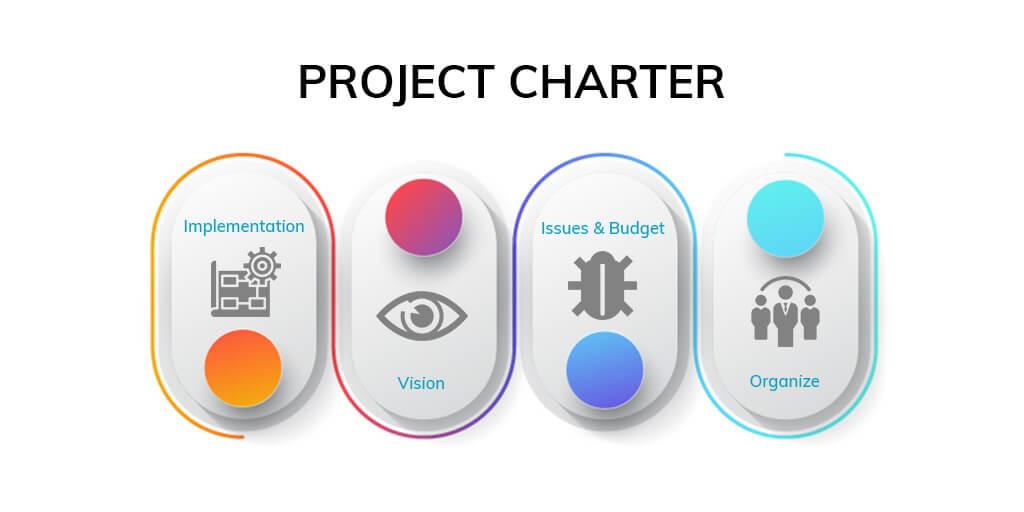Establish Project charter