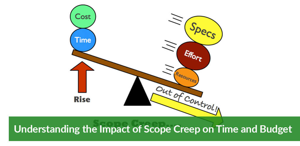 Understanding the Impact of Scope Creep on Time and Budget