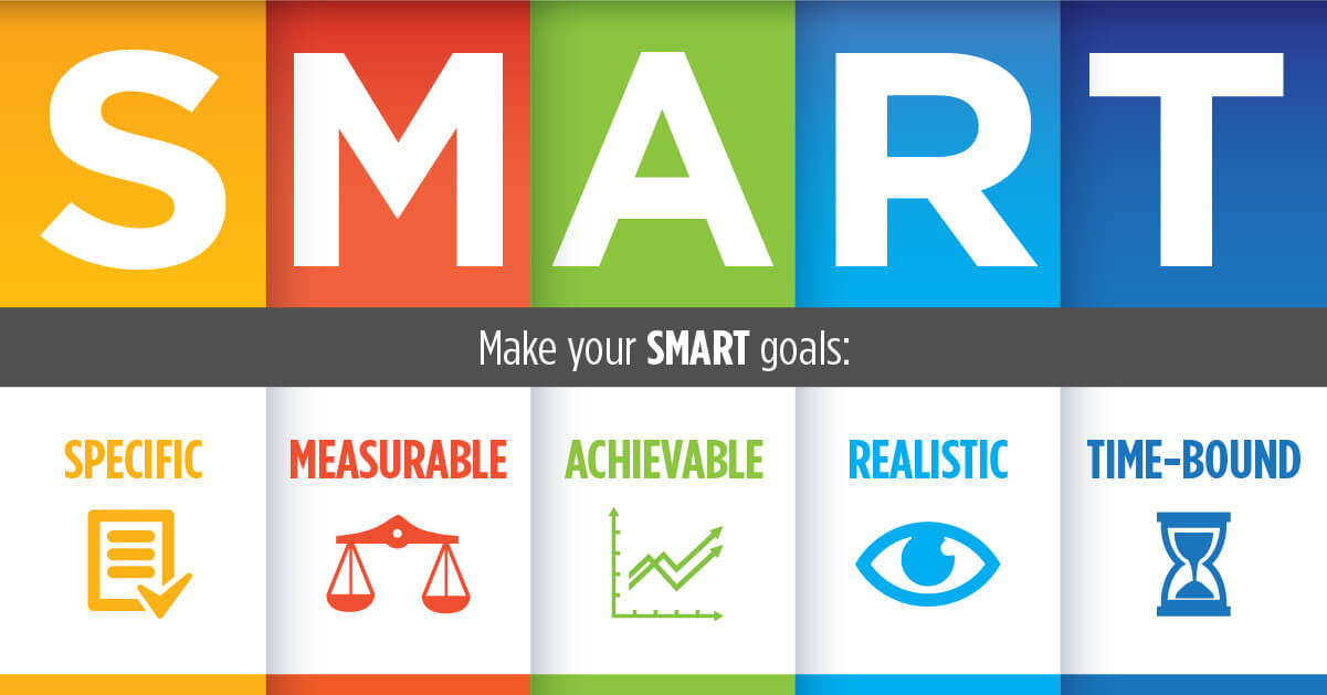 SMART Goal Setting For Project Management