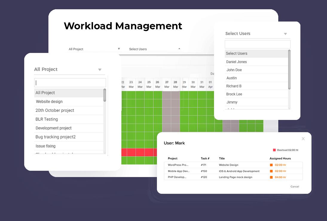 Manage workload